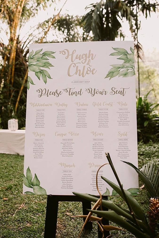 Wedding seating plan.